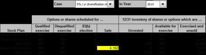 Company Stock Diversification4